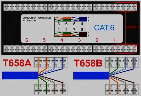 Cat 6 Wiring Diagram 568a