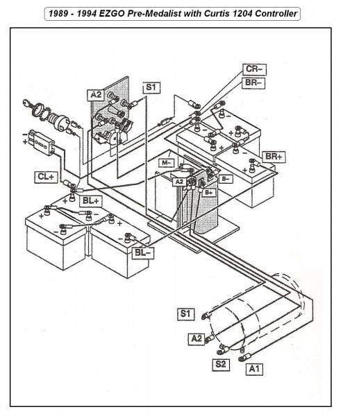 Wiring Diagram Ez Go 36 Volt