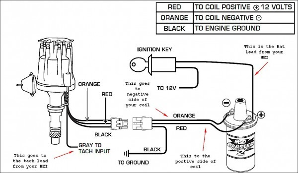 Mallory Hei Ignition Coil Wiring Diagram