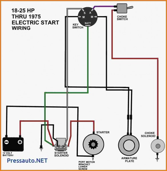 Jeep Solenoid Wiring  U2013 Car Wiring Diagram
