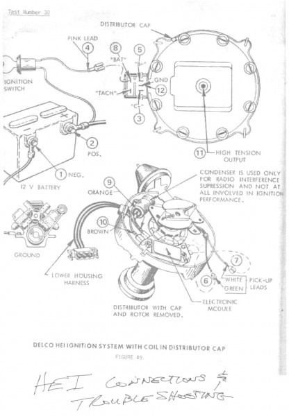 Wiring Diagram Chevy 350 Distributor Cap