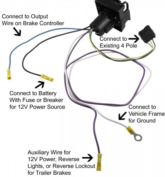 Hopkins Trailer Plug Wiring Diagram At With In Hopkins Trailer