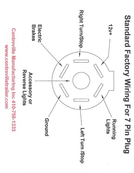 Boat Trailer 7 Pin Wiring Diagram