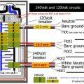 Wiring 220v Breaker