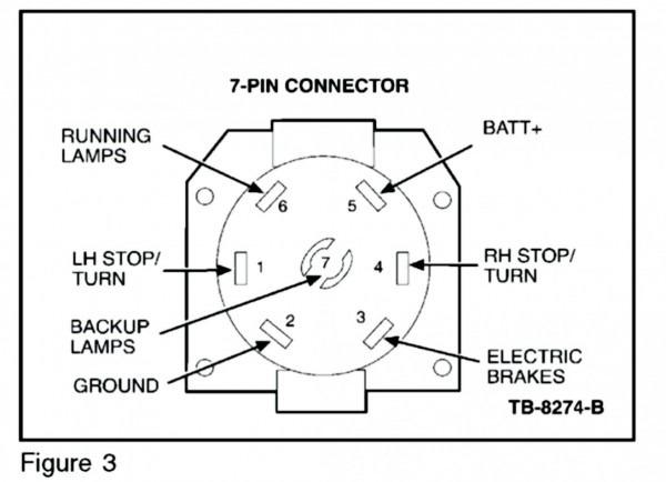 Ford F250 Trailer Plug Wiring Diagram