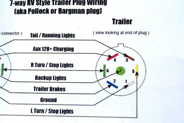 Abs Trailer Wiring Diagrams