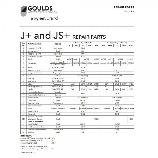 Repair Rebuild Kit For Goulds J10s Jet Water Well Pump 1hp J10s3