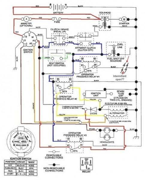 Kohler Mand Wiring Diagram Likewise Toyota Ignition Wiring Diagram