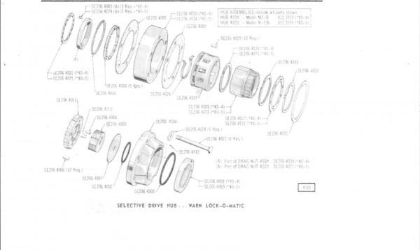 Schematics And Parts Lists