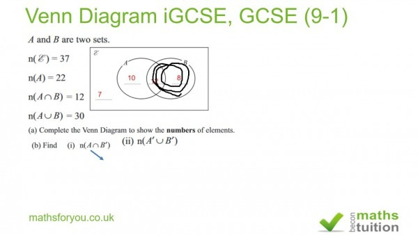 Venn Diagram Igcse, Gcse 9 1