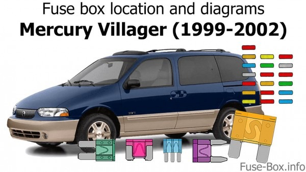 2002 Mercury Villager Fuse Box