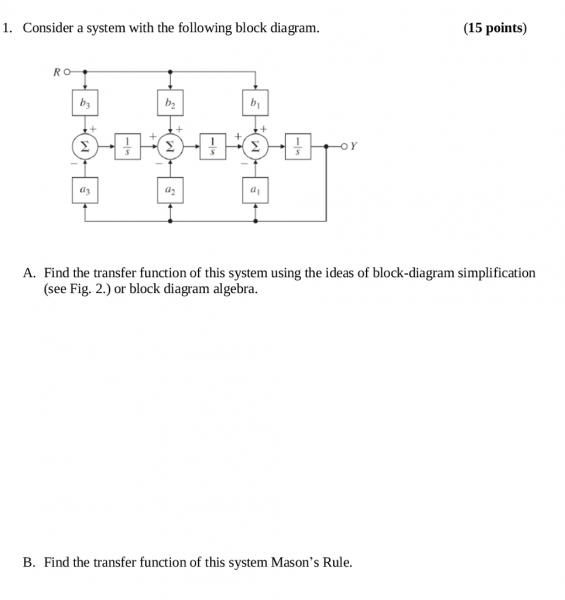 Solved  1  Consider A System With The Following Block Diag