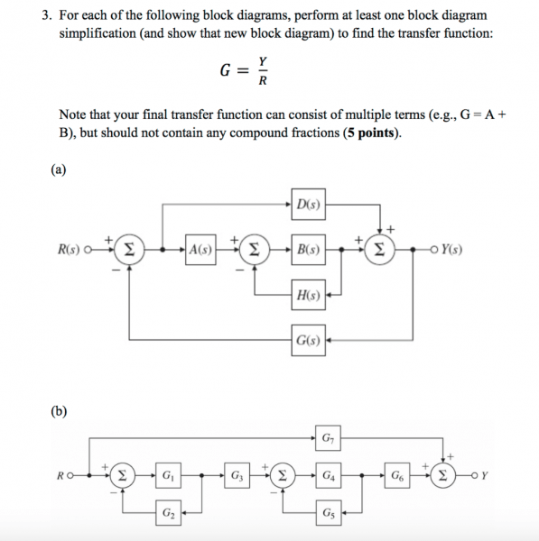 Solved  For Each Of The Following Block Diagrams, Perform