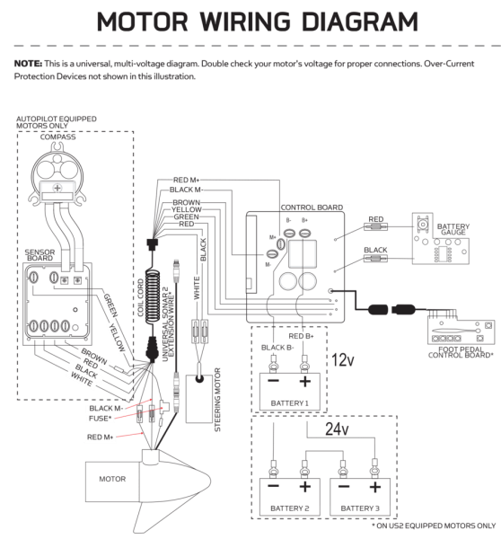 Minn Kota Wiring Diagram