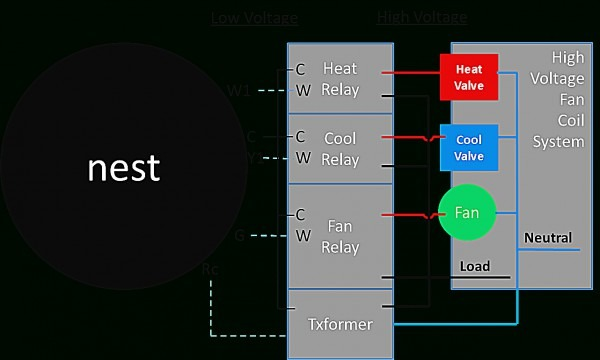 Nest Radiant Heat Wiring Diagram