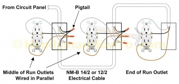 Electrical Outlet Wiring Diagram Series Versus Parallel Electrical