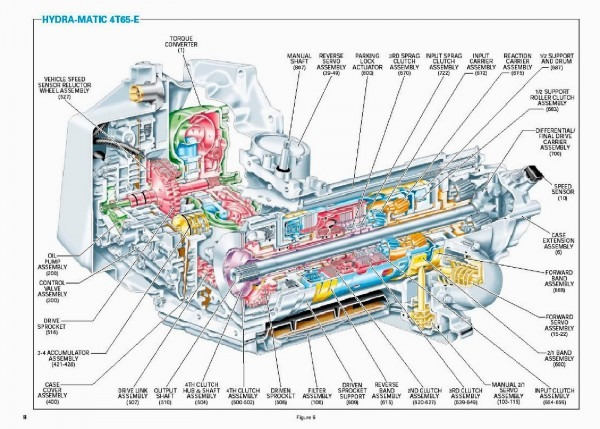 Chevrolet Transmission Diagrams