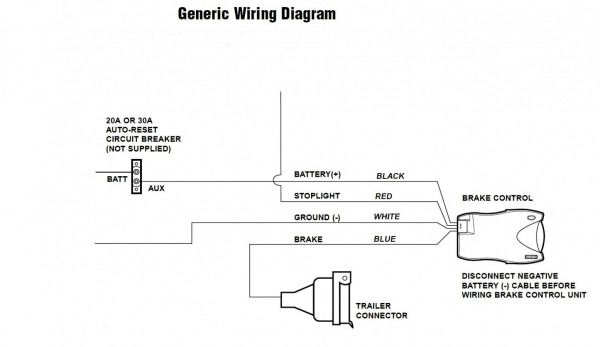 tekonsha prodigy p2 wiring diagram  sterling acterra fuse