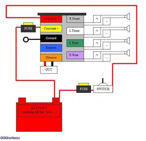 Pioneer Car Audio Diagram