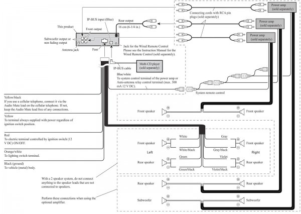 Pioneer Deh P6800mp Wiring Diagram