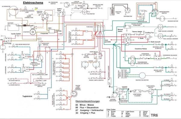 Tr6 Wiring Schematic