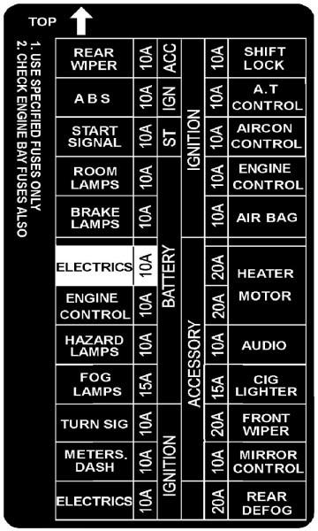S13 Fuse Box Diagram