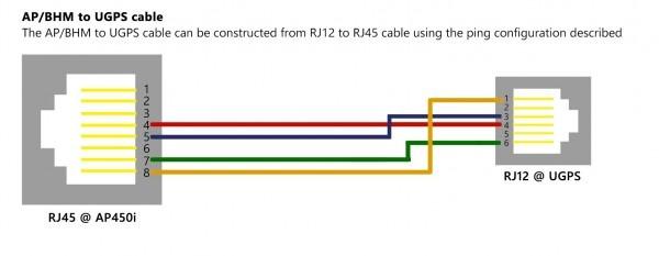 Rj12 To Rj45 Wiring Diagram