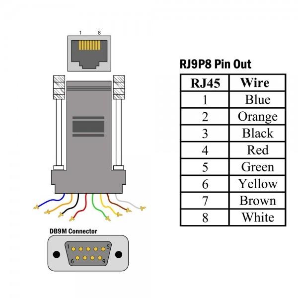 Db9 Rj45 Wiring Diagram