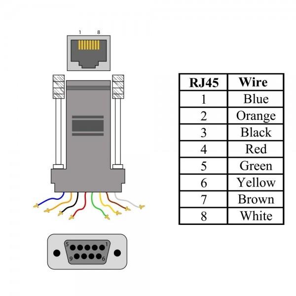 Rj45 To Db9 Adapter Wiring Diagram