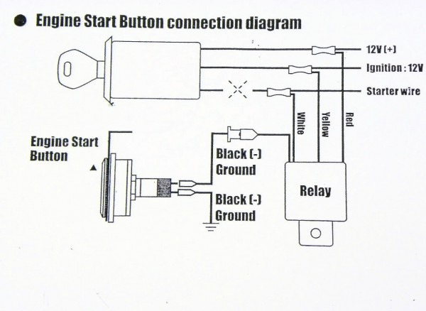 Wiring Diagram On Push On Ignition Starter Switch Wiring Diagram
