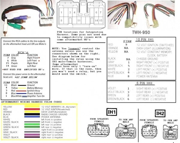 Scosche Wiring Harness Color Code Vw on harness diagrams ford color code, harness diagrams s57 ford, harness diagram for dodge ram, harness application guide, loc2sl, harness interface codes, cr04b, harness diagrams dodge, harness diagrams ta7000,