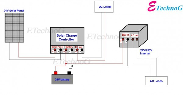 Wiring Diagram Of Solar Panel With Battery, Inverter, Charge