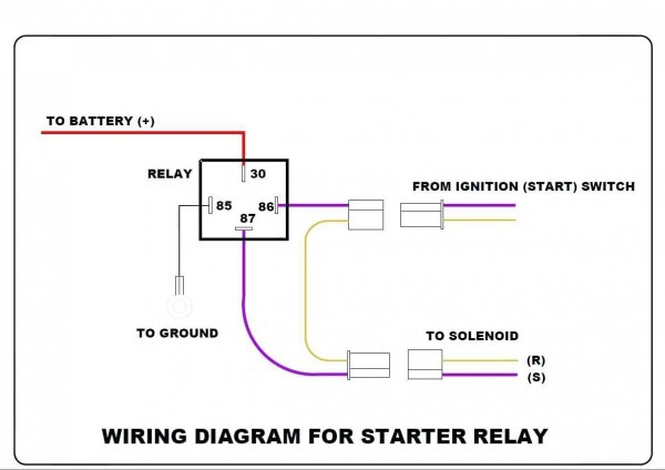 Starter Relay Schematic