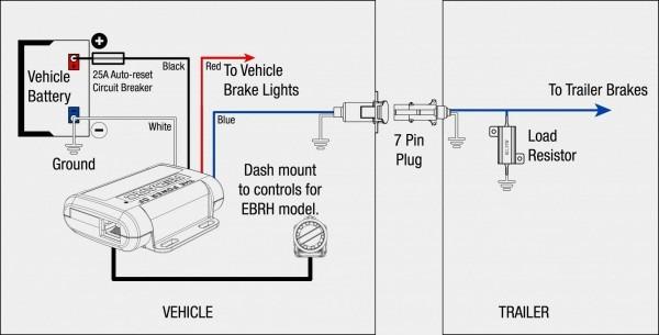 Tekonsha Voyager Wiring Diagram Ford from www.tankbig.com