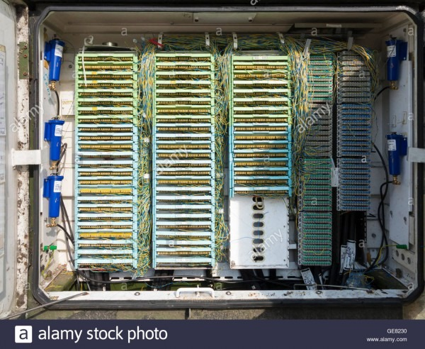 Telecommunication Wires Inside Street Phone Junction Box, England