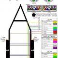 Standard 7 Pin Trailer Wiring