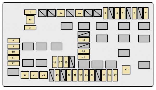 2006 Toyota Land Cruiser Fuse Box Diagram
