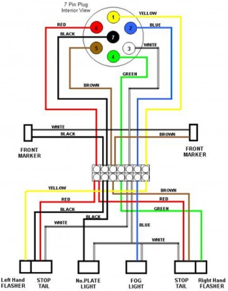 Towing Wiring Harness Diagram