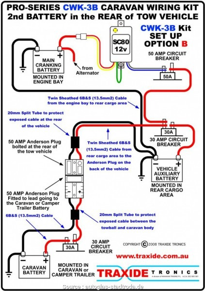 50 Amp Rv Panel Wiring Diagram