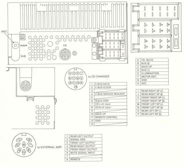 Car Audio Wire Diagram Codes Saab