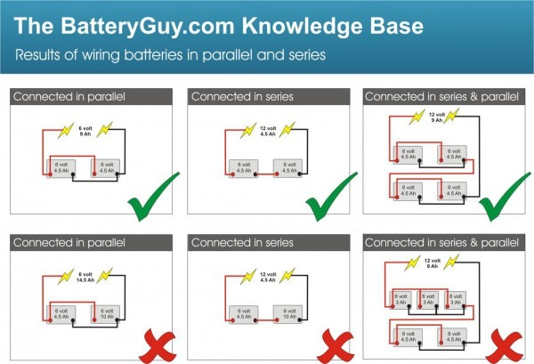 Connecting Batteries In Parallel – Batteryguy Com Knowledge Base