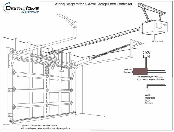 Wiring Diagram For Chamberlain Garage Door Opener Wiring