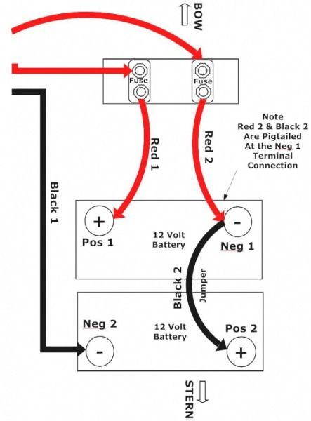 36 Volt To 12 Volt Wiring Diagram