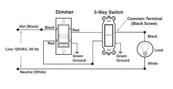Great Wiring Diagram For Dimmer Switch Single Pole Your Stunning