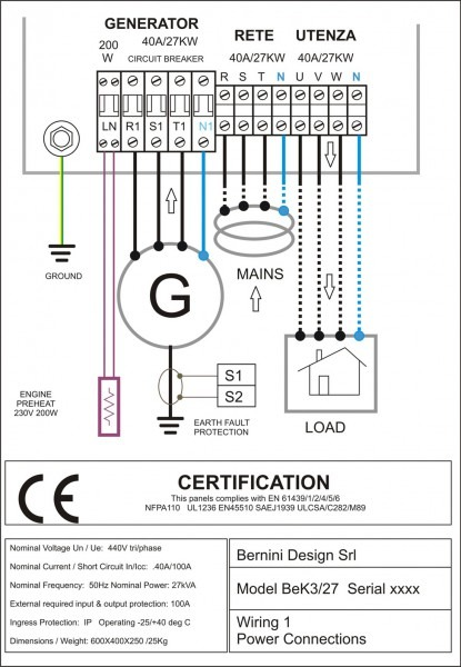 Component Wiring Diagram Software Mac Conceptdraw Pro Network