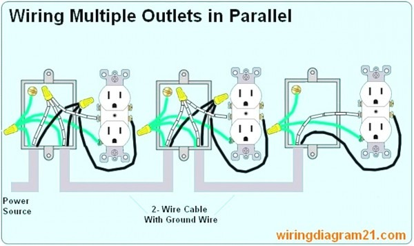 Gfi Receptacles Wiring
