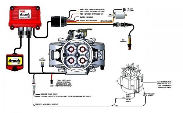 Delco Distributor Wiring