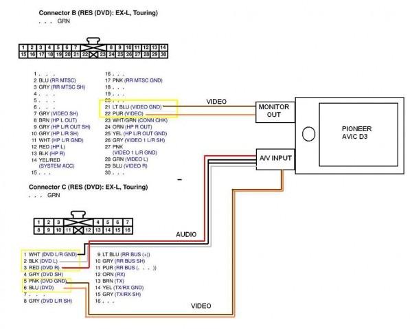 2005 Honda Odyssey Radio Wiring Diagram