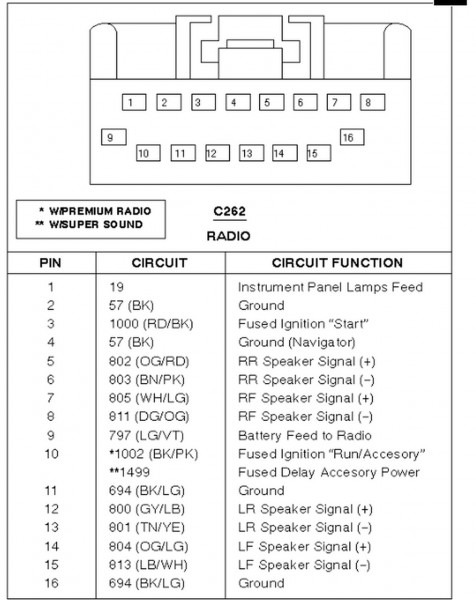 2003 Ford Focus Stereo Wiring Diagram