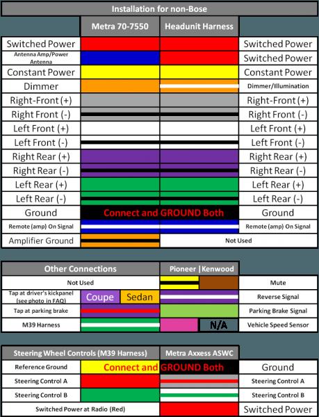 Alpine Radio Wire Colors